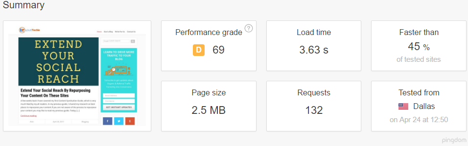 InterServer Hosting Review: Performance