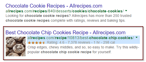 What is Rich Snippets